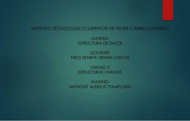 INSTITUTO TECNOLOGICO SUPERIOR DE FELIPE CARRILLO PUERTO  MATERIA:  ESTRUCTURA DE DATOS  DOCENTE:  NIELS HENRYK ARANA CUEV...