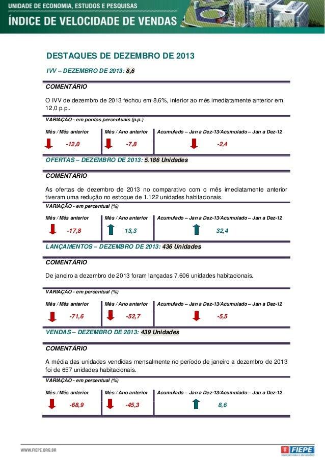 DESTAQUES DE DEZEMBRO DE 2013 IVV – DEZEMBRO DE 2013: 8,6 COMENTÁRIO O IVV de dezembro de 2013 fechou em 8,6%, inferior ao...