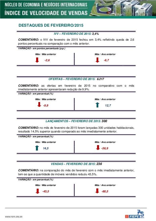 DESTAQUES DE FEVEREIRO/2015 IVV – FEVEREIRO DE 2015: 3,4% COMENTÁRIO: o IVV de fevereiro de 2015 fechou em 3,4% refletindo...