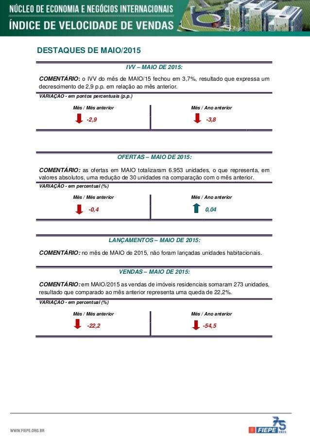 DESTAQUES DE MAIO/2015 IVV – MAIO DE 2015: COMENTÁRIO: o IVV do mês de MAIO/15 fechou em 3,7%, resultado que expressa um d...