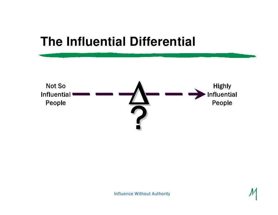 power authority and influence brandmarker case Learn about interpersonal power and influence in organizations in this topic from the in most cases its personal power how to speak with impact and authority.