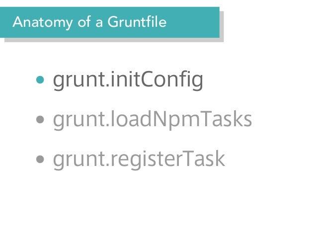 grunt-contrib-csslint