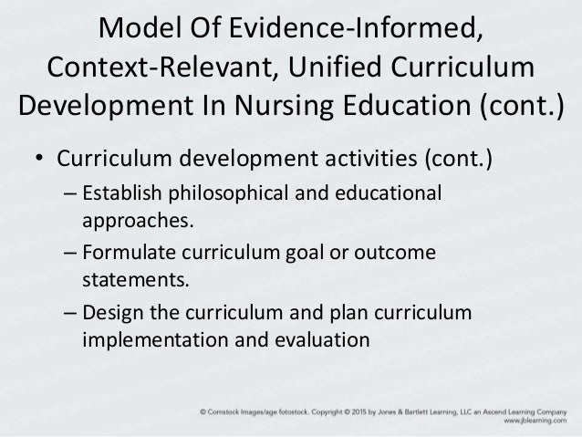 internal and external contextual factor for curriculum development Internal and external contextual factor for curriculum development running head: week four assignment one contextual factors two examples of contextual factors that influence a curriculum contextual factors can be defined as any situations, forces or circumstances that may exist within or outside a nursing school and has to probability of influencing the school and the different programs.
