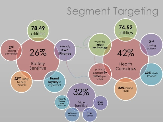 segmentation of swatch market We recognize four common consumer market segments: geographic, demographic, psychographic and behavioral segmentation geographically speaking, swatch is global brand.