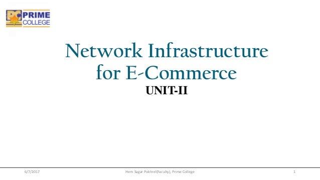 Network Infrastructure for E-Commerce UNIT-II Hem Sagar Pokhrel(Faculty), Prime College6/7/2017 1