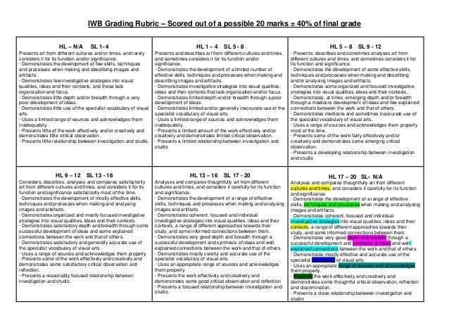 rubric for scoring college essays