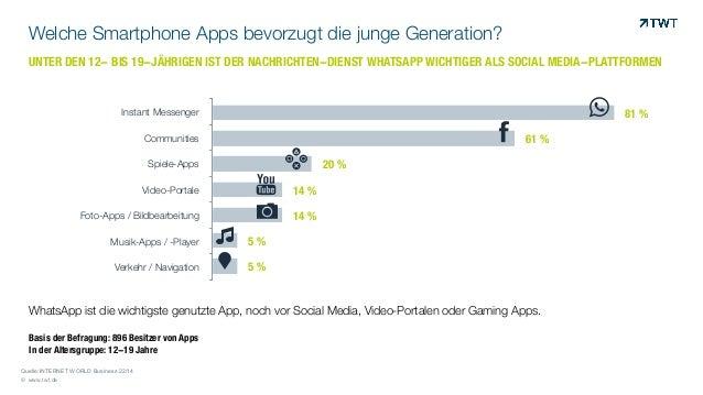 Welche Smartphone Apps bevorzugt die junge Generation?  UNTER DEN 12- BIS 19-JÄHRIGEN IST DER NACHRICHTEN-DIENST WHATSAPP ...