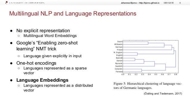 "Multilingual NLP and Language Representations ● No explicit representation ○ Multilingual Word Embeddings ● Google's ""Enab..."