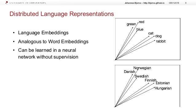 Distributed Language Representations 08/01/2018 8Johannes Bjerva -- http://bjerva.github.io • Language Embeddings • Analog...
