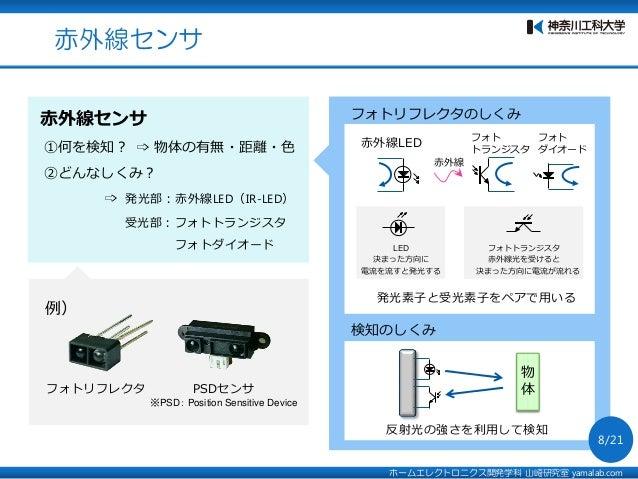 仕組み 赤外線 センサー