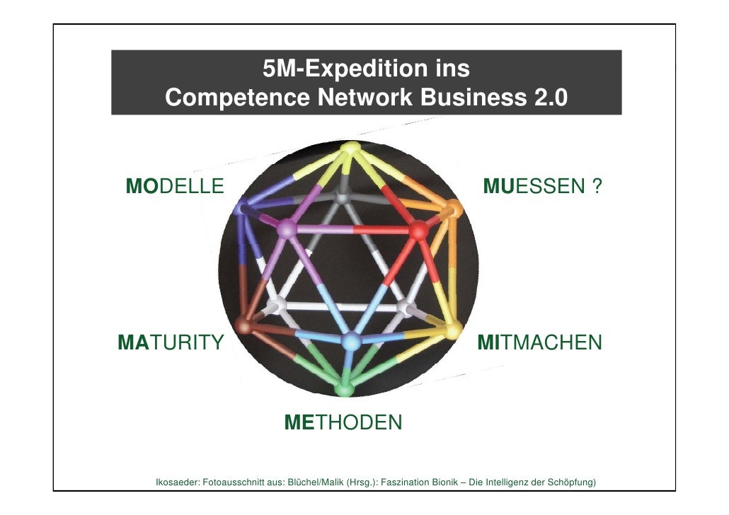 5M-Expedition ins     Competence Network Business 2.0   MODELLE                                                           ...