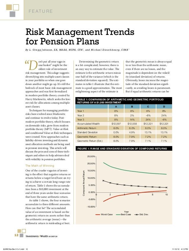F e at u r e                     Risk Management Trends                     for Pension Plans                     By L. Gr...