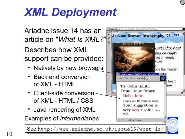 iwmw 1998 deploying new web technologies