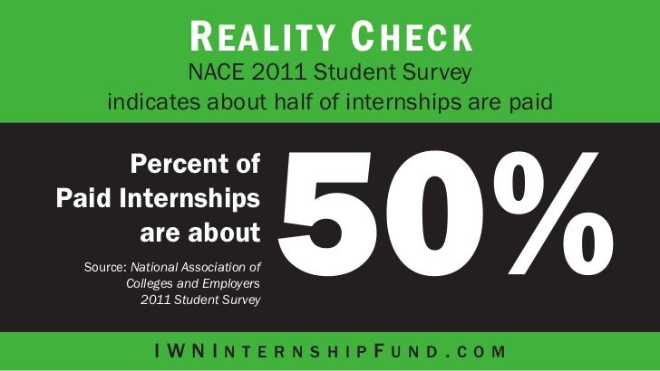 Creating Paid Internship Jobs for College Students Using Crowdfunding