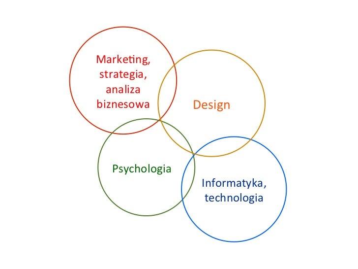 MarkeVng, strategia,    analiza biznesowa           Design      Psychologia                          Informa...