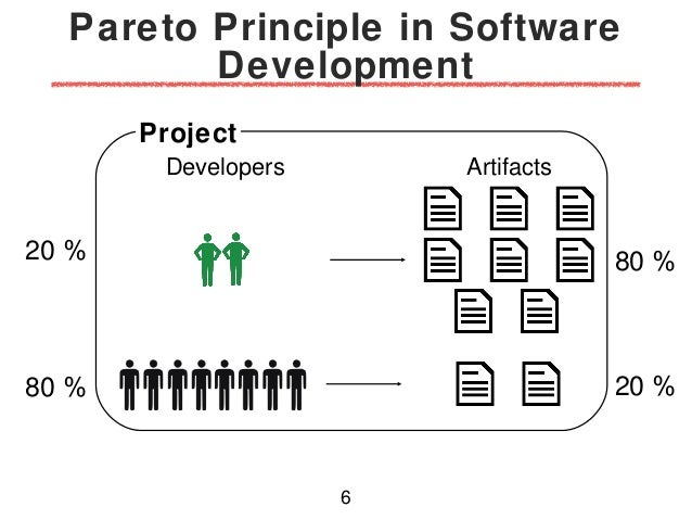 Revisiting the applicability of the pareto principle to core developm pareto principle in software ccuart Images