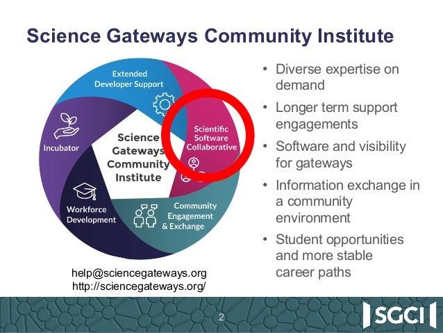 SGCI - Science Gateways Community Institute: Software Registry Slide 2