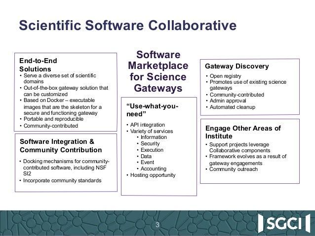 SGCI - Science Gateways Community Institute: Software Registry Slide 3