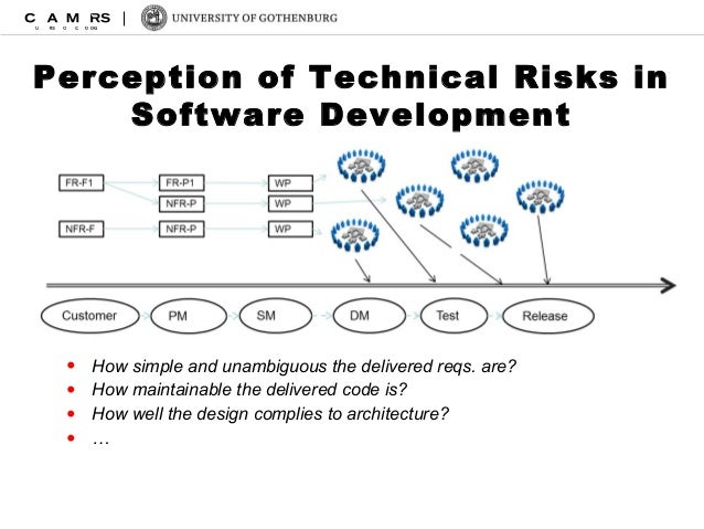 Iwsm2014 defining technical risk in software development (vard anti…