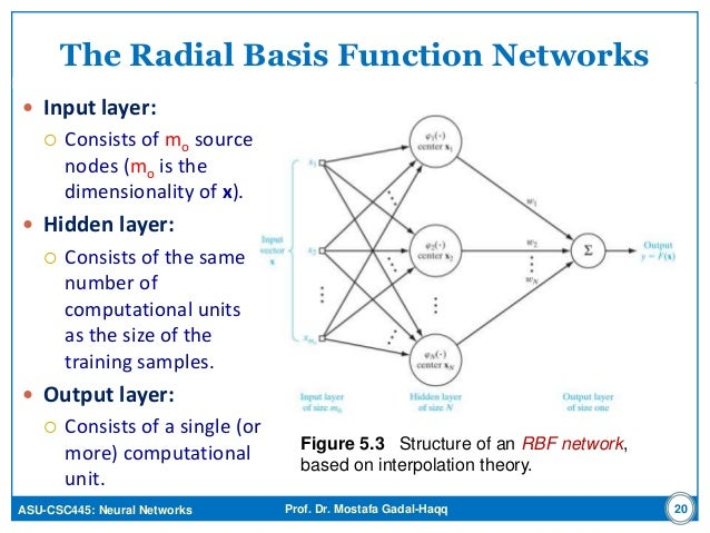 Radial-basis function networks ppt video online download.