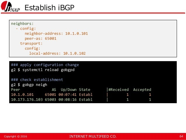 INTERNET MULTIFEED CO.Copyright © 2016 Establish iBGP 64 neighbors: - config: neighbor-address: 10.1.0.101 peer-as: 65001 ...