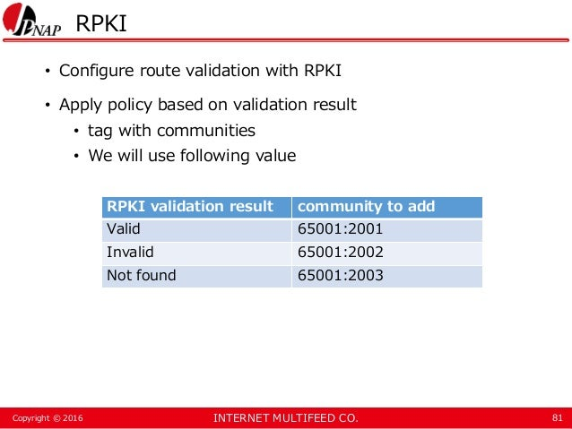 INTERNET MULTIFEED CO.Copyright © 2016 RPKI • Configure route validation with RPKI • Apply policy based on validation resu...