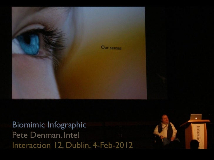 Biomimic InfographicPete Denman, IntelInteraction 12, Dublin, 4-Feb-2012