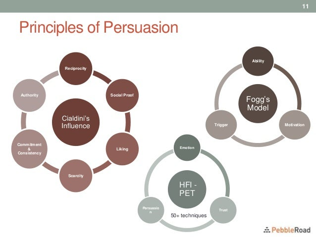cialdini's persuasion model Social proof (also known as social proof is also one of robert cialdini's six principles of persuasion, (along with reciprocity, commitment/consistency, authority.
