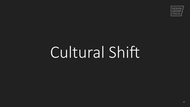 Cultural ShiU 17