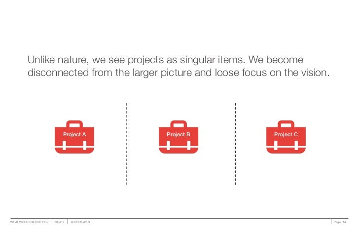 Unlike nature, we see projects as singular items. We become         disconnected from the larger picture and loose focus o...