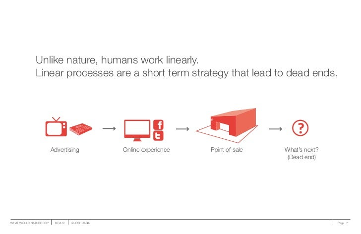Unlike nature, humans work linearly.              Linear processes are a short term strategy that lead to dead ends.      ...