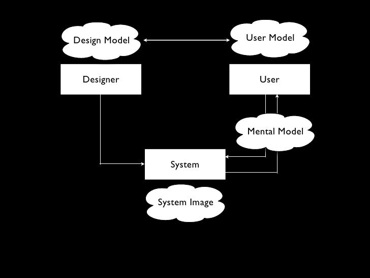 Individuals and interactions     over processes and tools