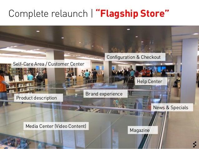 Responsive Design for Complex Websites (IXDA Munich) Slide 3