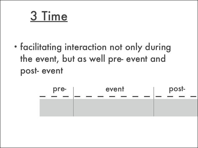 • facilitating interaction not only during the event, but as well pre- event and post- event 3 Time pre- post-event