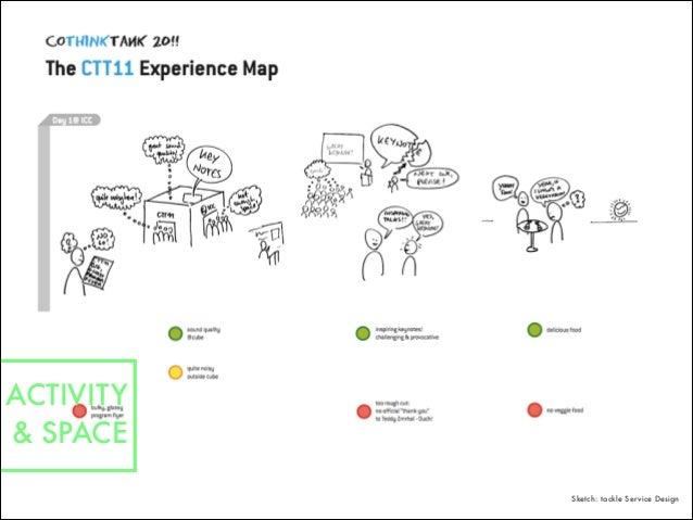 ACTIVITY & SPACE Sketch: tackle Service Design