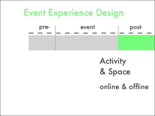 pre- post-event Event Experience Design Activity & Space online & offline