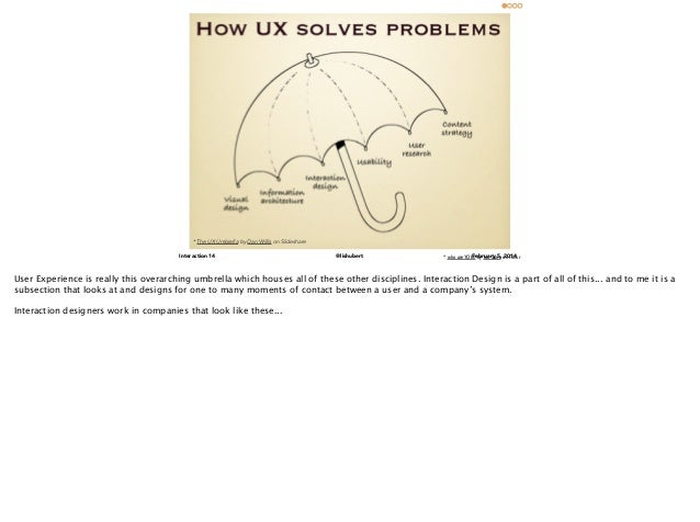* The UX Umbrella by Dan Willis on Slideshare Interaction 14  @lishubert  February 5, 2014 * who are YOU? by Ian Sane on F...