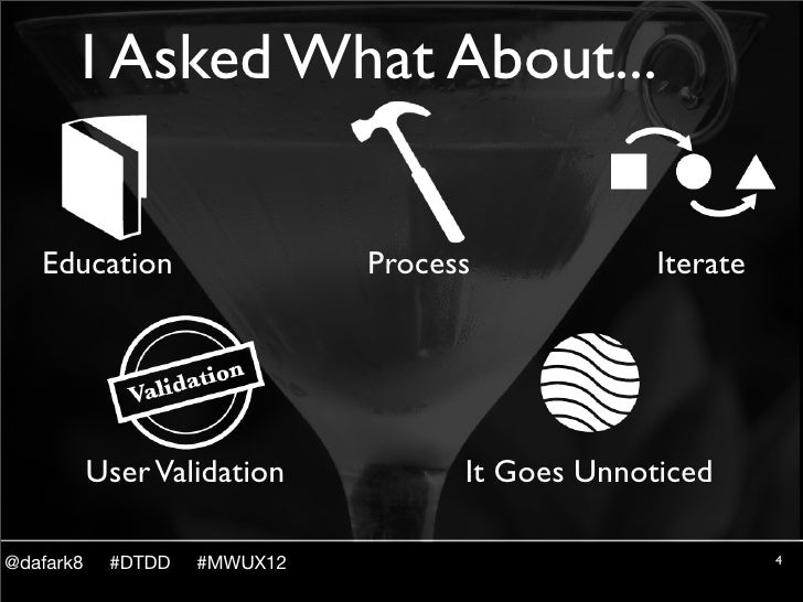 I Asked What About...   Education                  Process            Iterate           User Validation          It Goes U...
