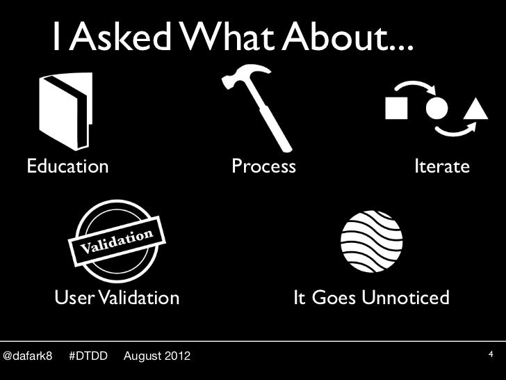 I Asked What About...   Education                      Process            Iterate           User Validation              I...