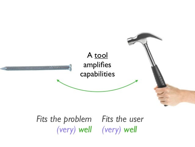 A tool  amplifies  capabilities  Fits the problem  (very) well  Fits the user  (very) well
