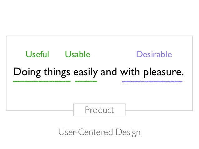 Useful Usable Desirable  Doing things easily and with pleasure.  Product  User-Centered Design