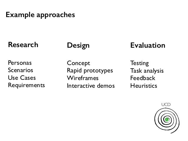 UCD  Example approaches  Research  Personas  Scenarios  Use Cases  Requirements  Design  Concept  Rapid prototypes  Wirefr...
