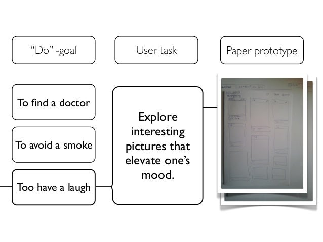"""""""Do"""" -goal  To find a doctor  To avoid a smoke  Too have a laugh  User task Paper prototype  Explore  interesting  picture..."""