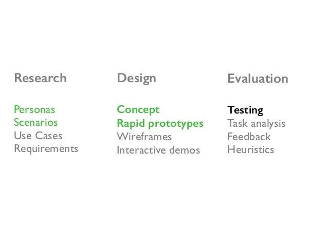 Research  Personas  Scenarios  Use Cases  Requirements  Design  Concept  Rapid prototypes  Wireframes  Interactive demos  ...