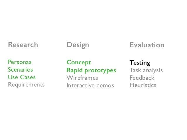 Research Personas  Scenarios  Use Cases  Requirements Design Concept Rapid prototypes Wireframes  Interactive demos...