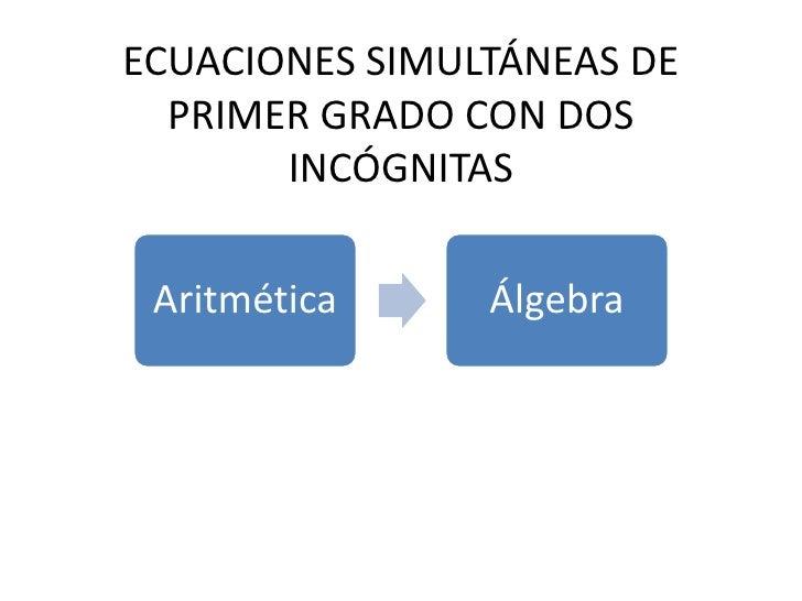 ECUACIONES SIMULTÁNEAS DE PRIMER GRADO CON DOS INCÓGNITAS<br />