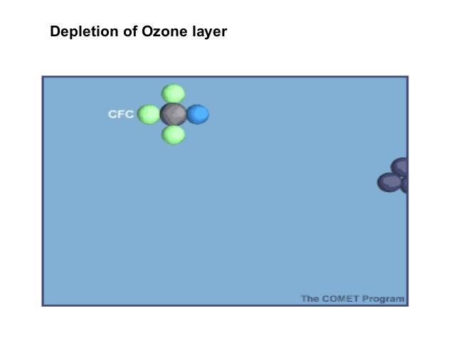Sources of CFCs Aerosol can propellants Refrigerant gasses