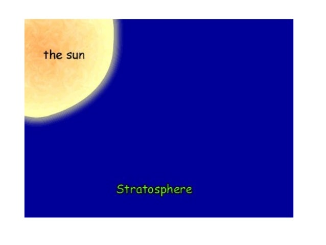 Ill effects of depletion of Ozone layer • UV rays reach to the earth surface & cause skin cancer in human beings