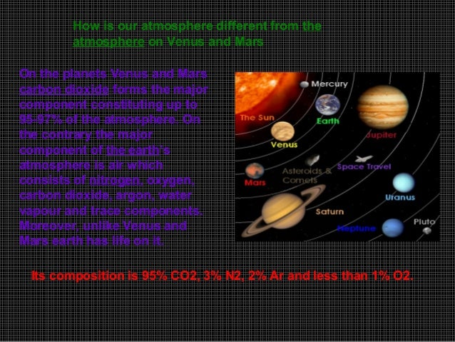 • The mass or body of gases that surrounds the earth or any heavenly body is called atmosphere. • Earth's atmosphere exten...