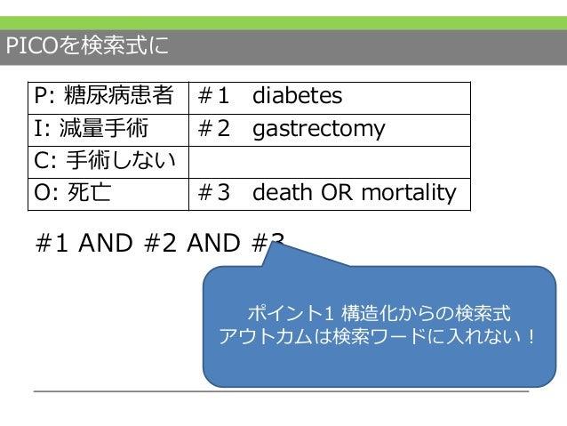 再出:PICOを検索式に #1 AND #2 AND #3 P: 糖尿病患者 #1 diabetes I: 減量手術 #2 gastrectomy C: 手術しない O: 死亡 #3 death OR mortality ポイント2 統制語 統...